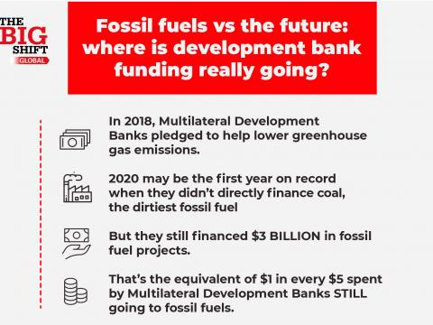 who's funding fossils?